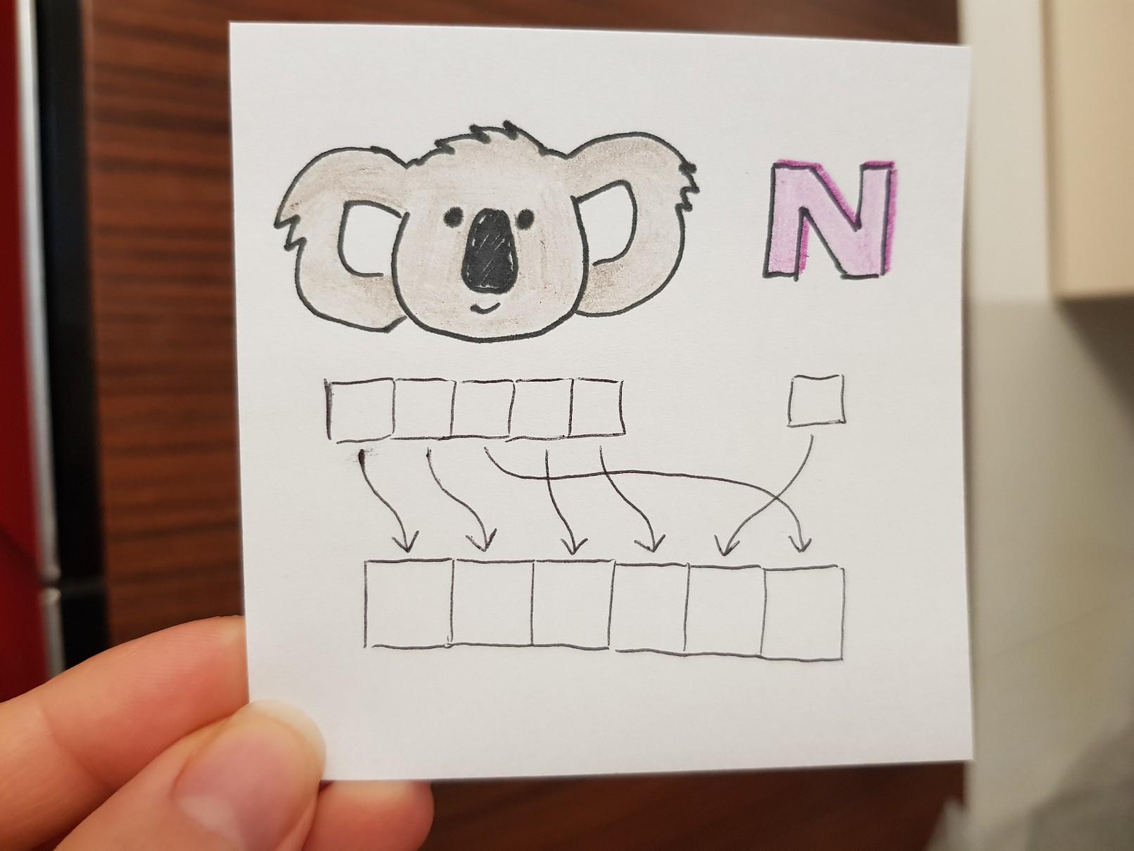 lunchbox art koala puzzle